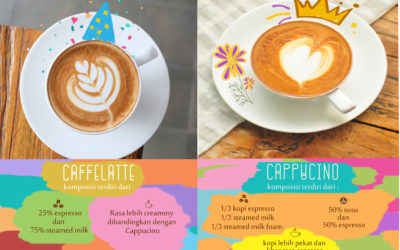 Caffelatte VS Cappucino